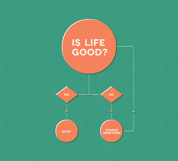 How Are Things Going? Perhaps You Need A Flowchart.