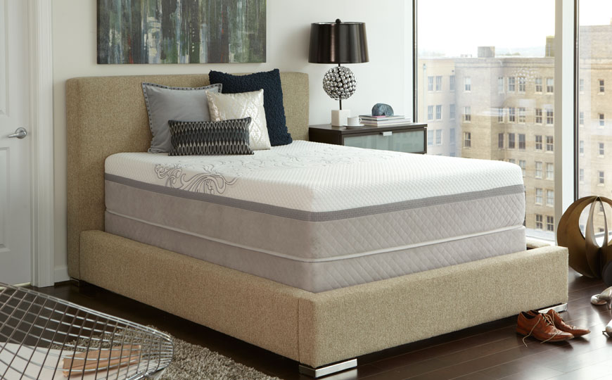 Sealy Posturepedic Hybrid Series Mattresses The Mattress
