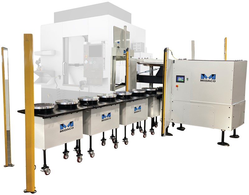 MIDACO Automatic Pallet-Cart Changer 3 qtr view