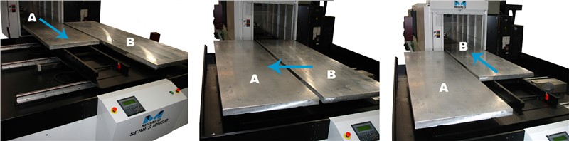 """Midaco Y axis Pallet Changer mounted on machining center showing 3 stages of aluminum pallet transfer with """"A""""  """"B"""" labeled pallets an blue arrows indicating movement"""