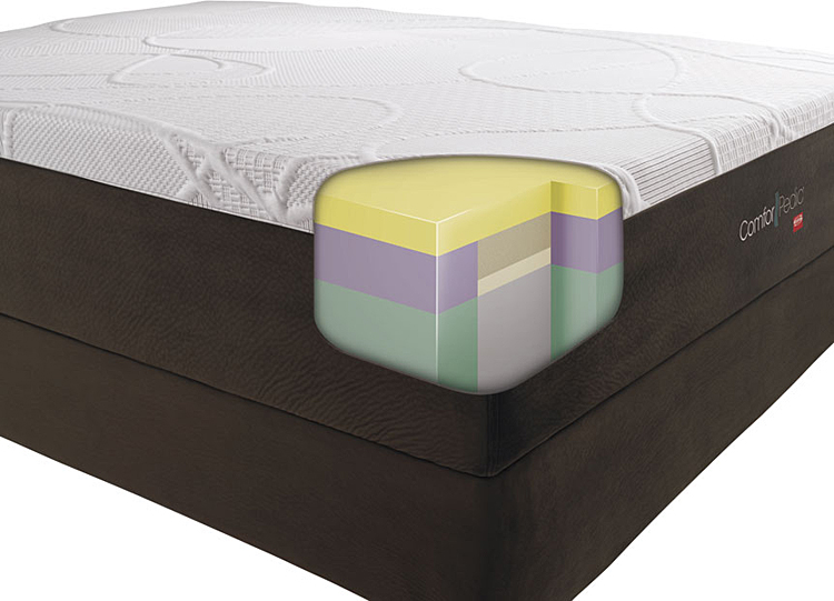 Simmons Comforpedic Fiji Mattress