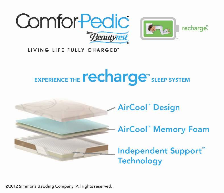 Comforpedic From Beautyrest Mykonos Mattresses