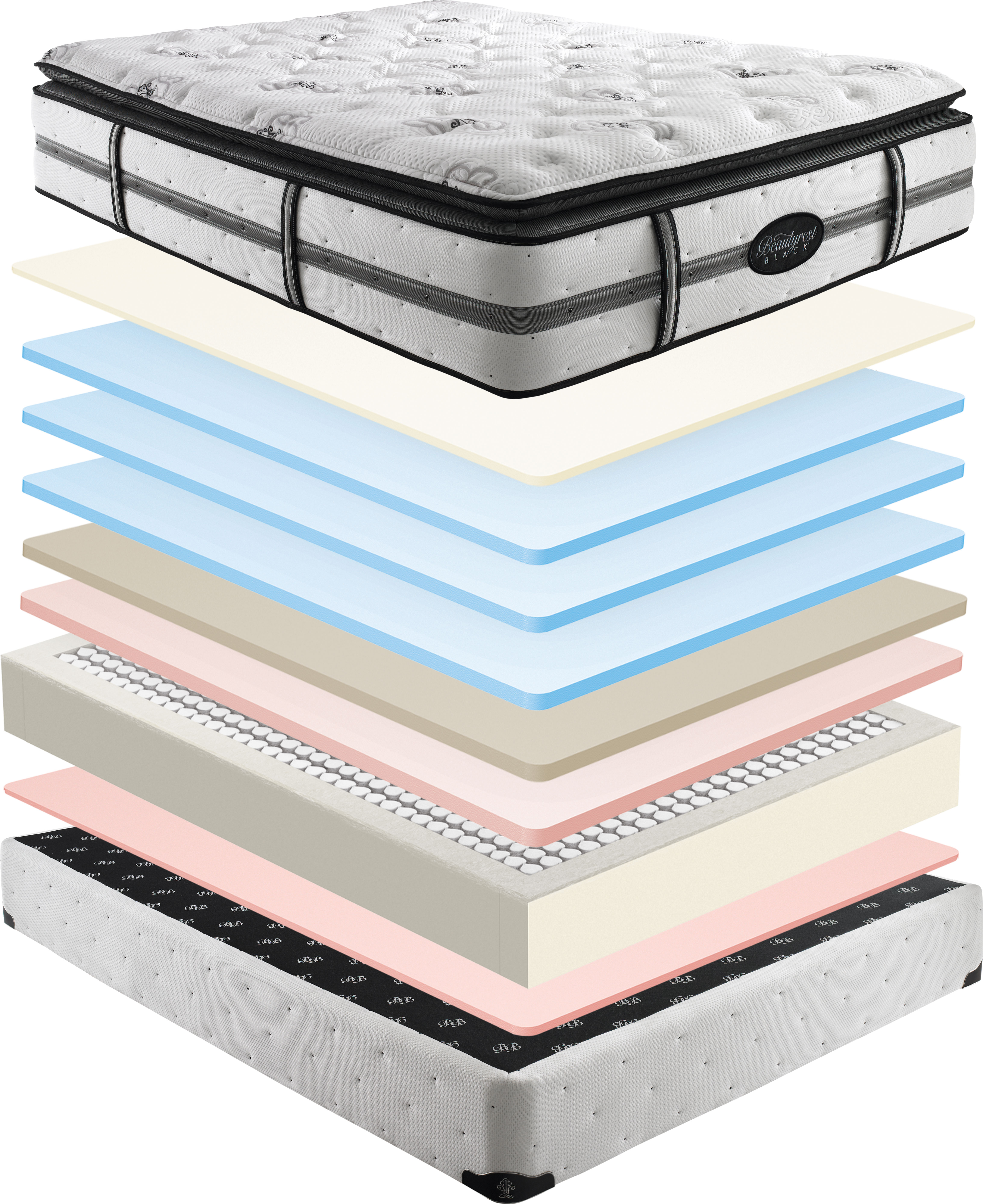 reviews only restonic apollo over roll image mat to king zoom product mattress br