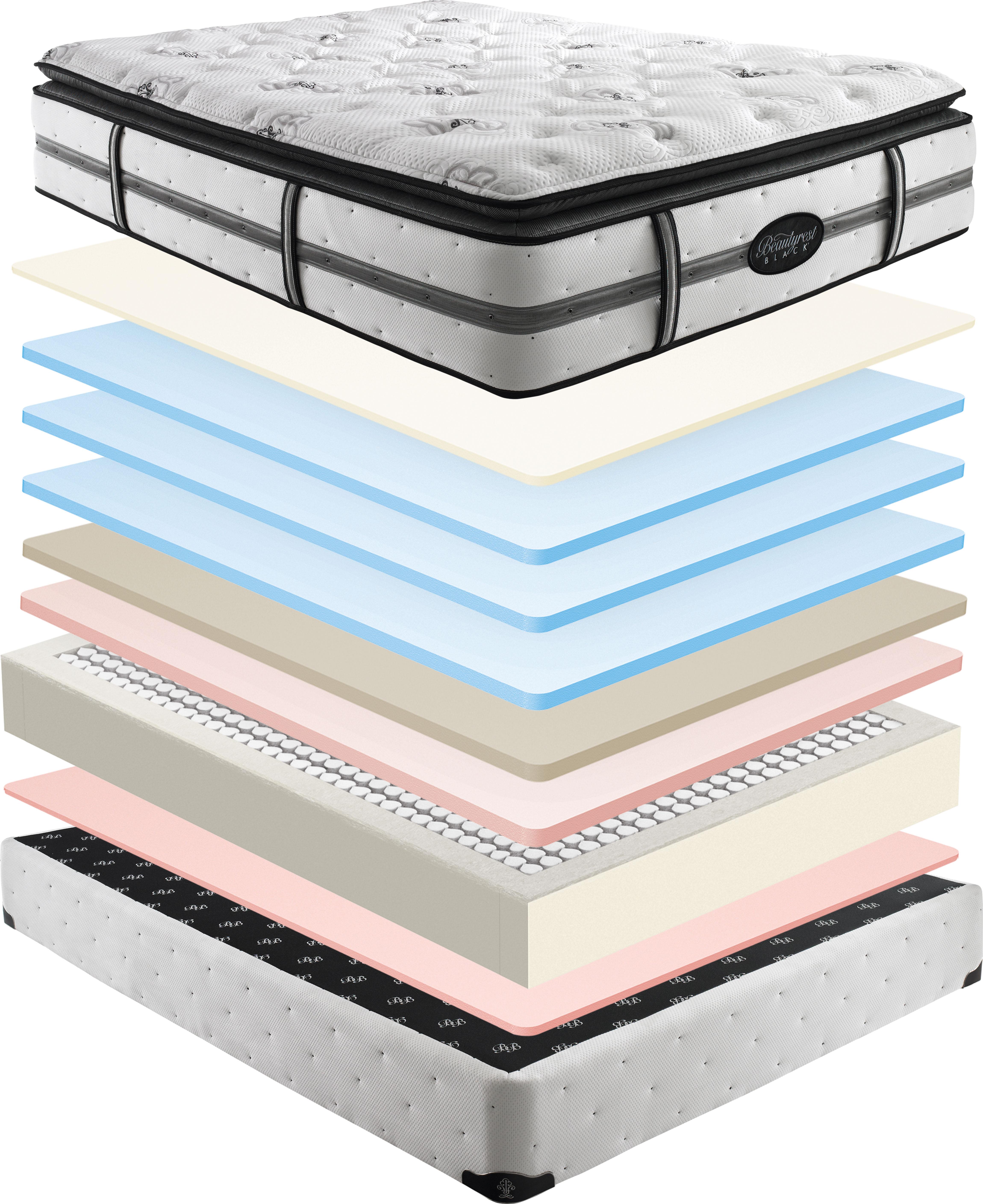 a junior review reviews online mattress beds write fg restonic single nights