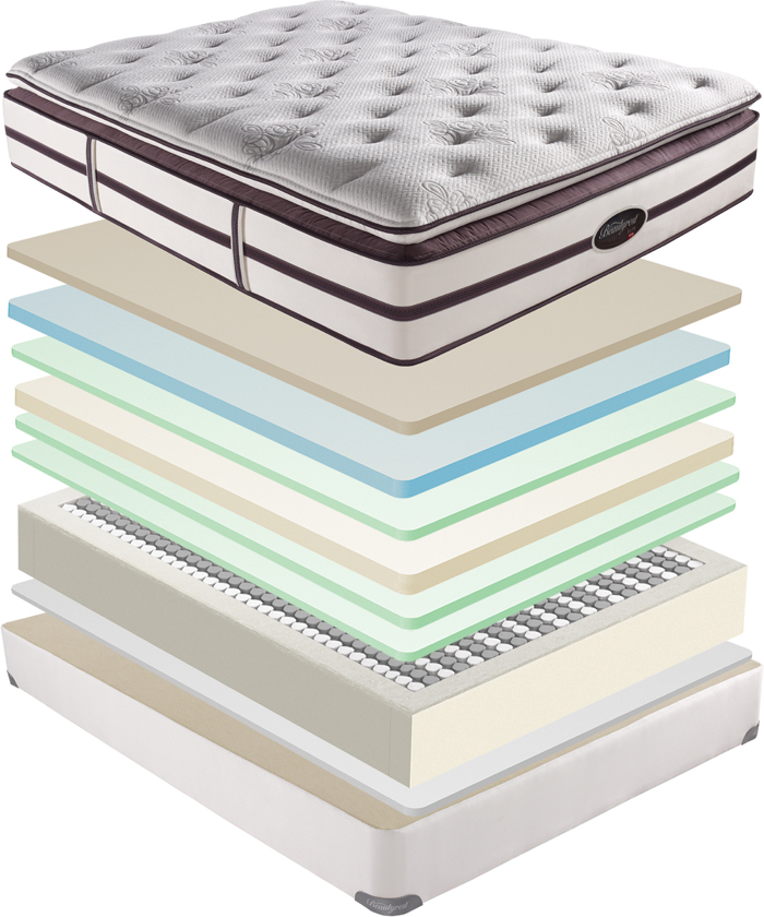 simmons beautyrest classic. X - Simmons Beautyrest Elite Plush Pillow Top Simmons Beautyrest Classic