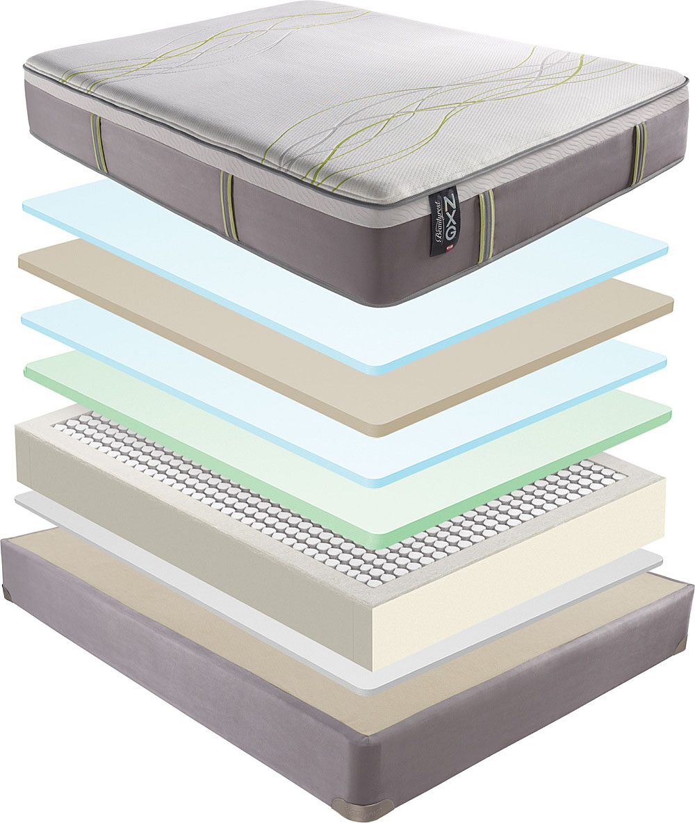 Simmons Beautyrest Nxg 100 Firm Mattress