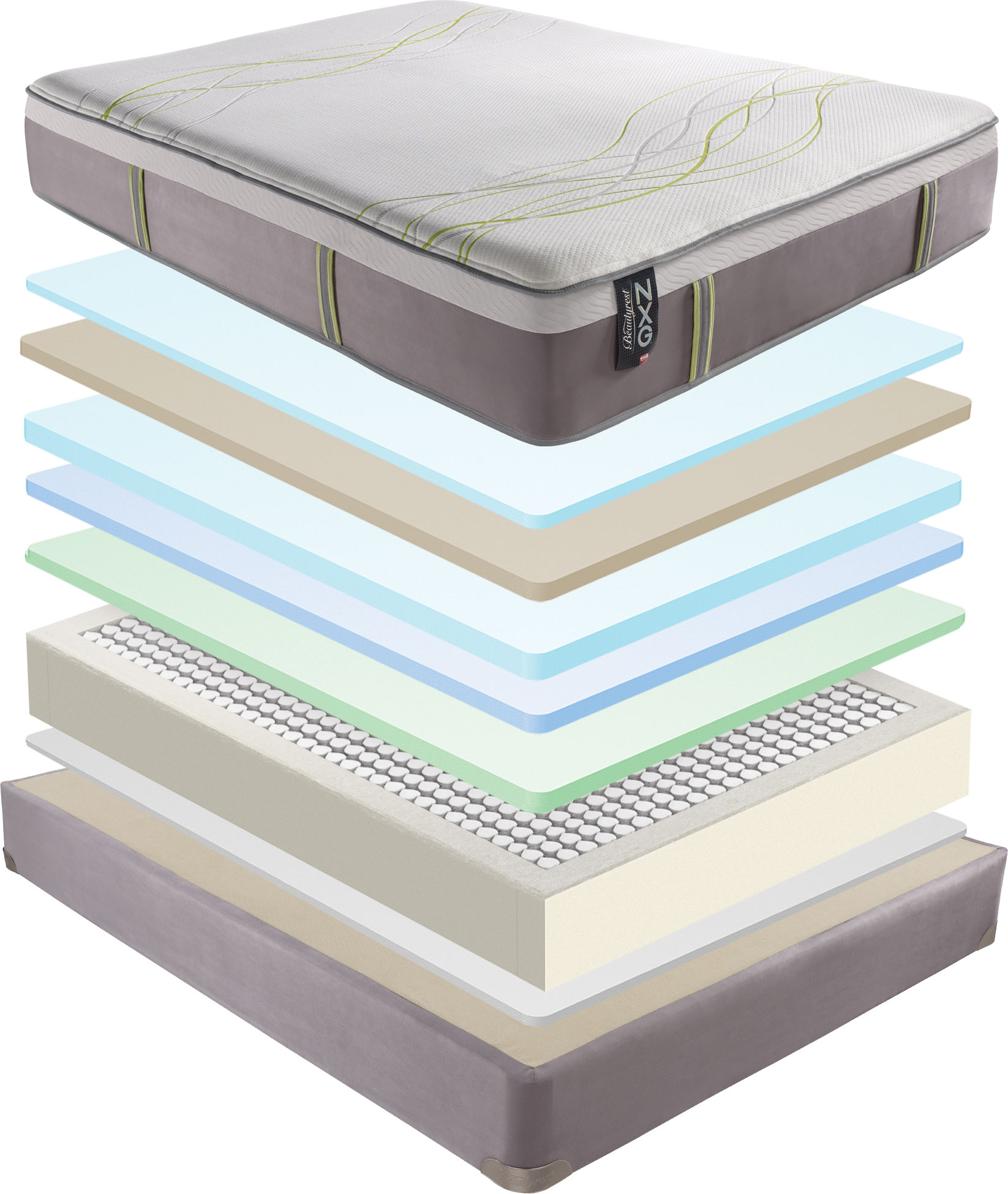 Simmons Beautyrest Nxg 400 Plush Pillow Top Mattress