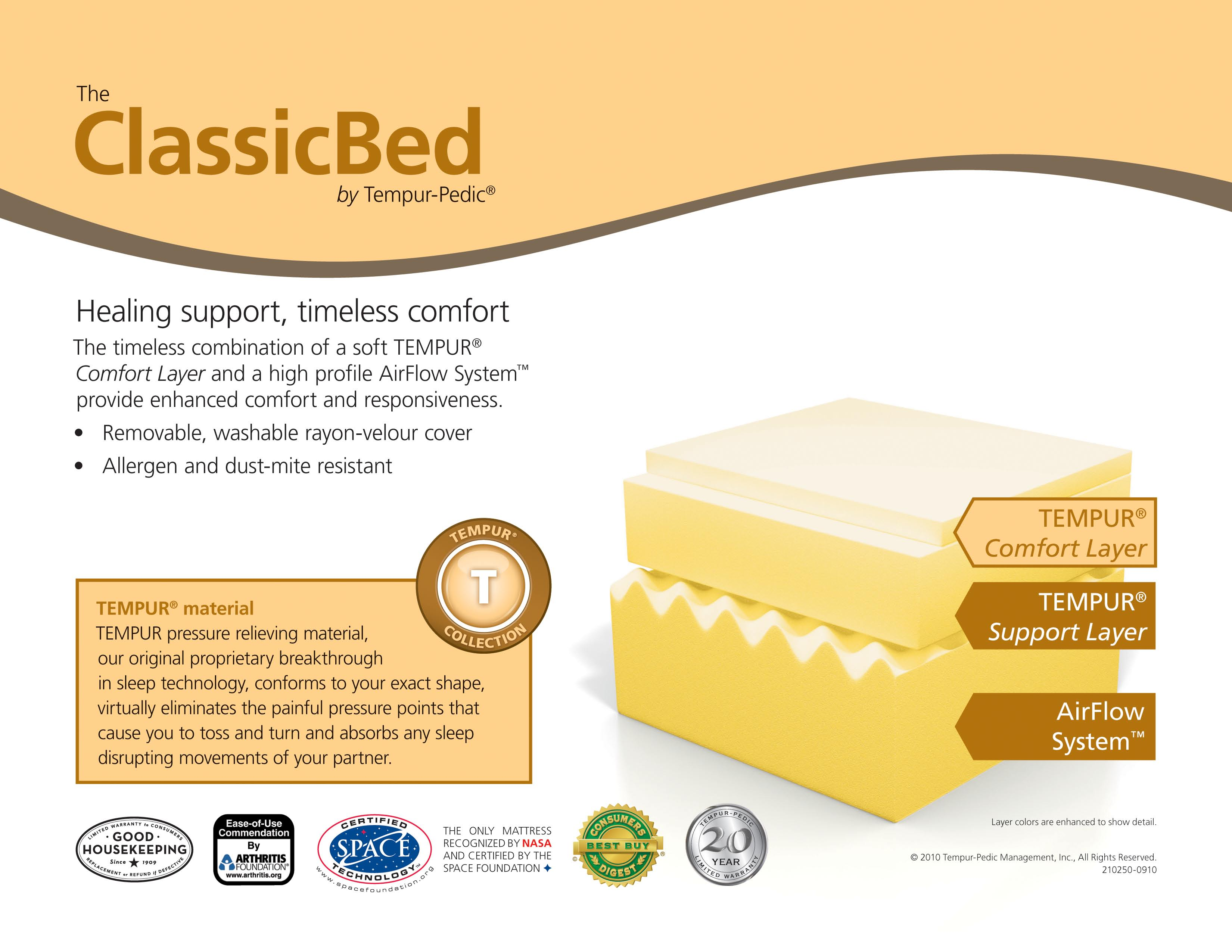 X The Clicbed By Tempur Pedic Close Out Pricing